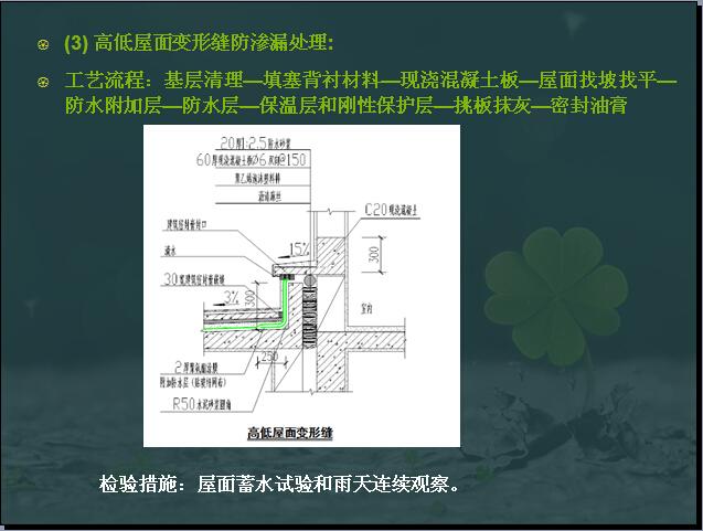 建筑工程施工工艺创新与质量通病控制(图文并茂)_4
