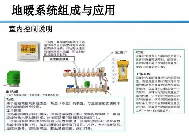 72页|空气源热泵地热系统组成及应用_24