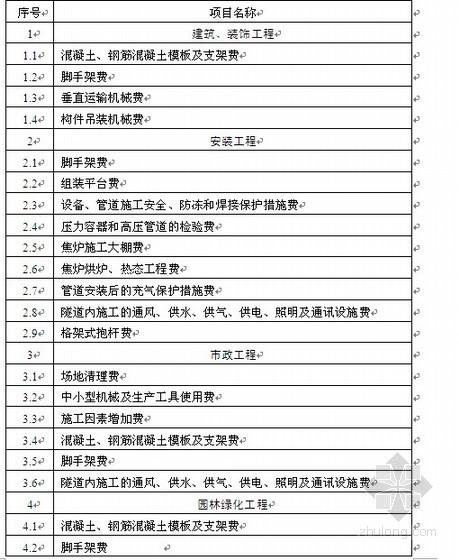 [山东]最新建设工程费用项目组成及计算规则(2011版)