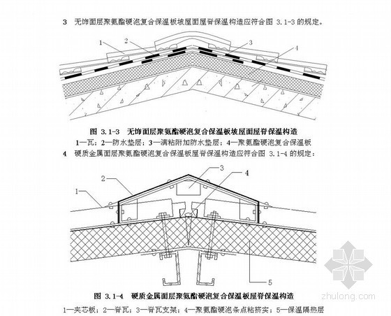 聚氨酯硬泡复合保温板屋面保温工程施工工艺