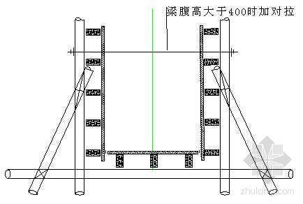 梁侧模板加固方法示意图