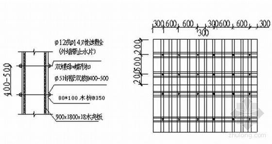 广州某高层住宅小区施工组织设计(30层 顶层复式 框肢剪力墙)
