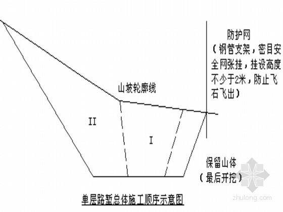 [浙江]高速公路高边坡开挖及支护工程安全施工方案