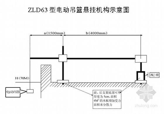 ZLD500、ZLD630电动吊篮施工方案
