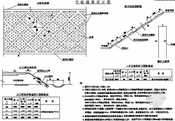 路基路面防护设计通用图