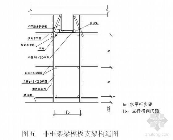 武汉某办公楼模板承重支架安拆施工方案