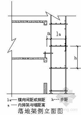 某高层脚手架专项施工方案(落地架,普通悬挑架)
