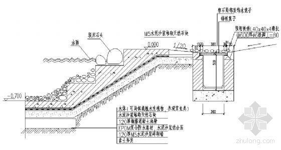 山体坡地至水面处截水沟、驳岸节点详图