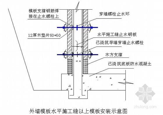 [黑龙江]高层住宅施工组织设计(技术标 竹胶大模板)