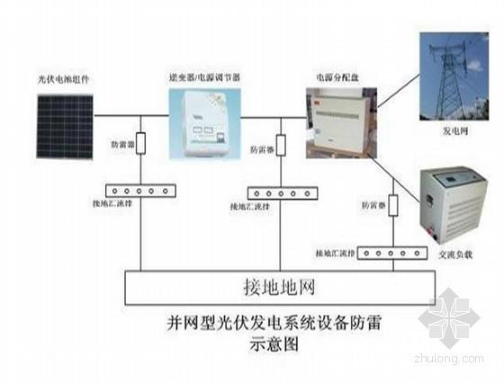 光伏电站工程防雷接地专项施工方案
