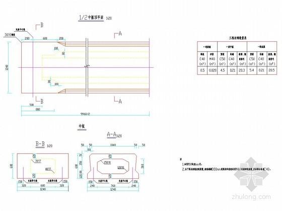 2×10m预应力混凝土简支空心板桥空心板构造详图