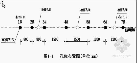 某水库防渗墙高压旋喷灌浆试验报告
