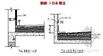 郑州某高层办公楼屋面施工方案