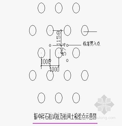 [海南]碎石桩地基处理专项施工方案