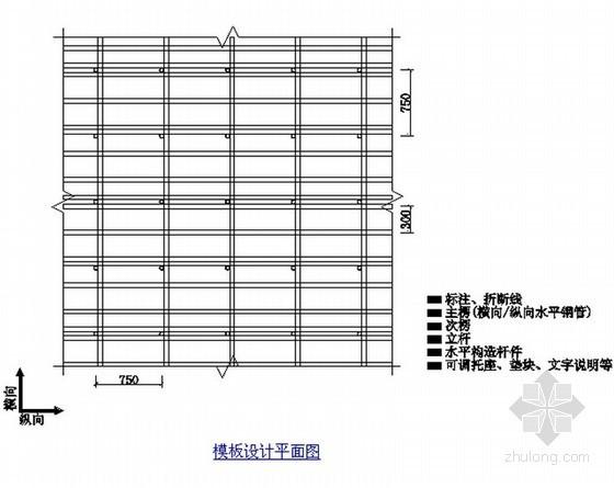 商务办公楼工程地下室模板工程施工方案(119页)