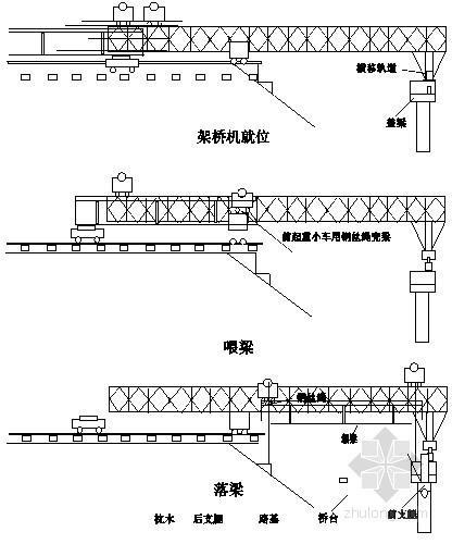 [四川]城市桥梁工程实施性施工组织设计
