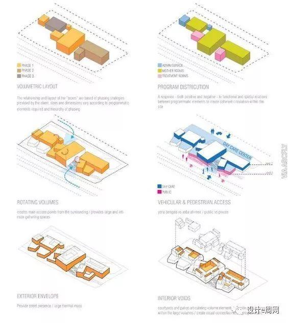设计概念分析图,做方案没想法的时候看这里!_9