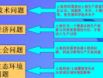 土地利用规划学课件PPT