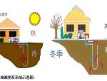 地下水在地源热泵系统中的应用