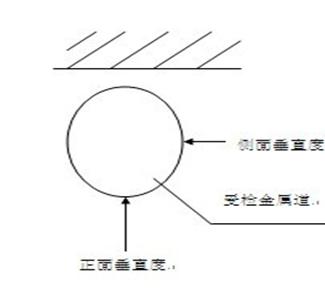 常用建筑工程质量检测工具使用方法图解_33