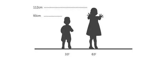 儿童景观|你需要知道的幼儿园景观设计法宝!(附相关资料)_4