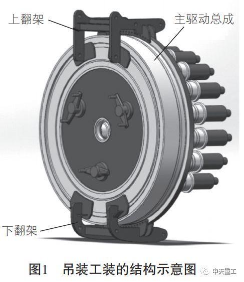 超大直径盾构机主驱动吊装工装的设计及应用