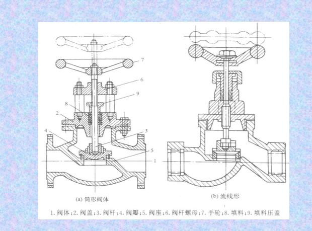 超全空调安装工程常用材料,百页ppt_7
