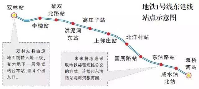 2019年天津将全面启动国家批复的地铁项目有哪些?