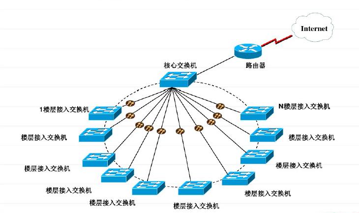 智能弱电系统知识讲座(详细版2017)_3