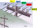 施工现场临时用电及常见安全隐患管理(130页)