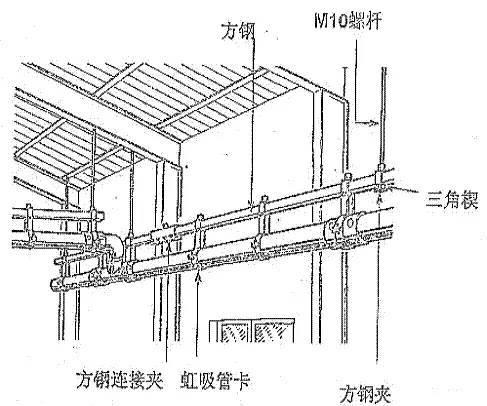 屋面虹吸排水系统施工方案及技术手册