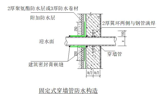 地下室防渗节点施工工艺_9