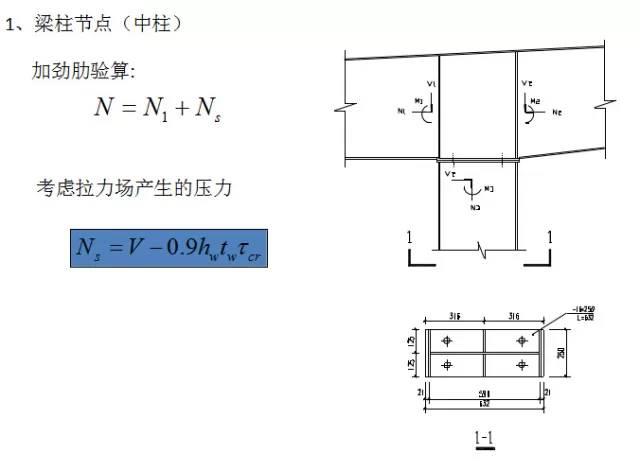 门式刚架轻型钢结构厂房设计_18