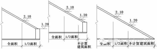 新建筑面积计算规则逐条解读,偷面积必先学!(下)_13
