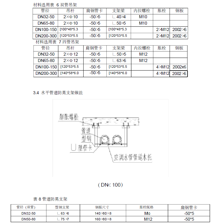 空调水、采暖管道支吊架施工方案_5