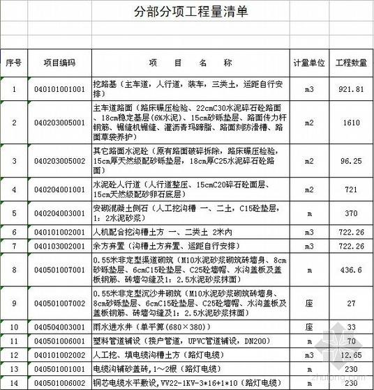 江西某城市次干路改造工程清单报价及预算(2010年)