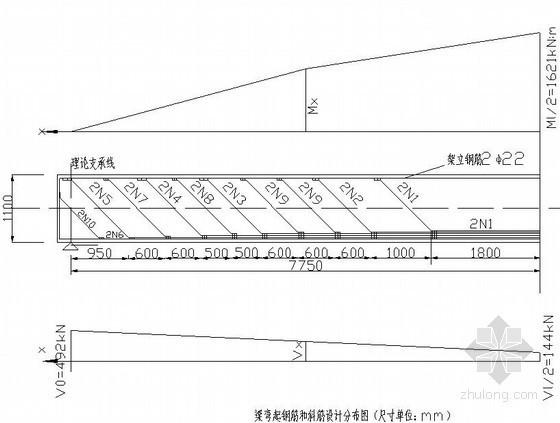 U形桥台CAD资料下载-装配式钢筋混凝土简支T形梁桥设计(课程设计)