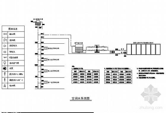 办公楼分体管道机设计方案图纸