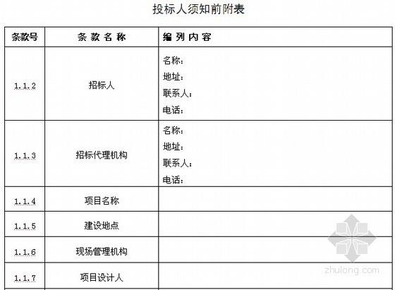 [最新]安徽2013版水利水电工程招标文件范本5套