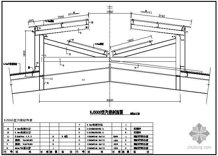 U型社区服务中心楼资料下载-某KJ5000型汽楼节点构造详图