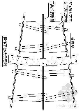 石家庄某水泥厂模板施工方案