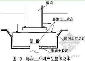 遇水膨胀类止水材料的性能及其应用技术