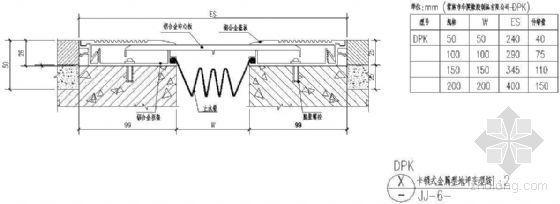 卡锁式金属型地坪变形缝(一)