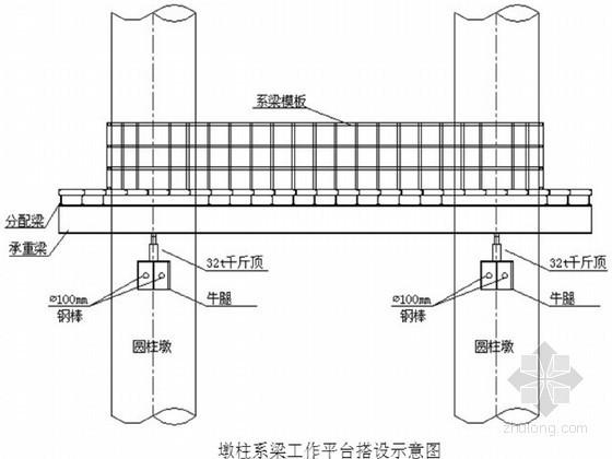 [重庆]高速公路桥梁工程系梁及盖梁施工方案