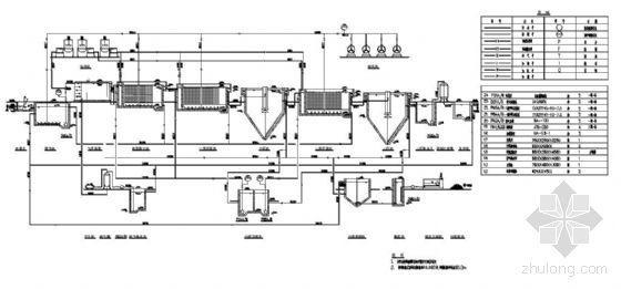 印染行业车间用水预处理工艺流程图