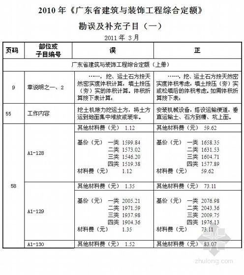 2010年广东省建筑与装饰工程综合定额勘误及补充子目(一)