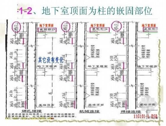 11G101钢筋平法讲义(11G与03G图集区别解析)31页