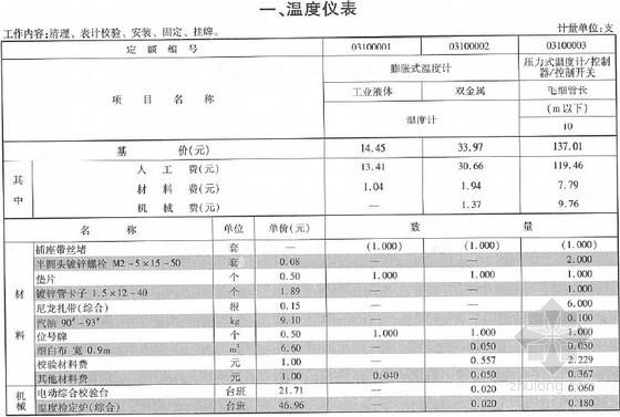 [最新]2013版云南省通用安装工程消耗量定额(电气及自动化篇下 456页)