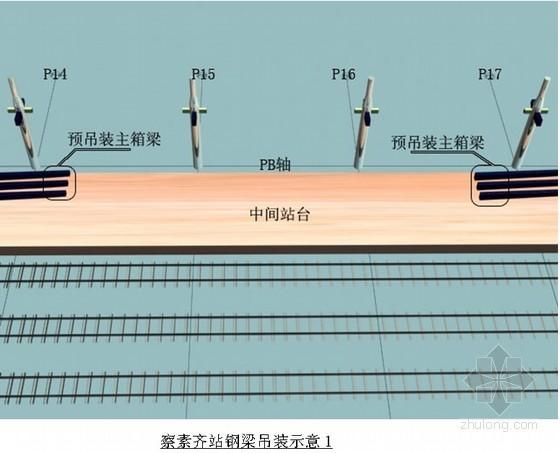 [内蒙古]站台玻璃雨棚安装施工组织设计(钢结构)