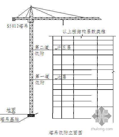贵阳某高层住宅楼及幼儿园工程施工组织设计(塔楼 短肢剪力墙)